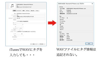 iTunes上でWAVにタグ情報を入力しても、実は本体のWAVファイルには全くタグ情報は追記されない。
