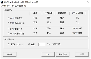 AMV4 Video Codec