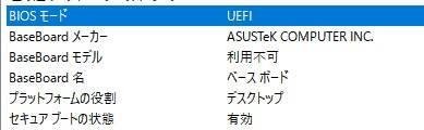 UEFI モードでインストールされた状態