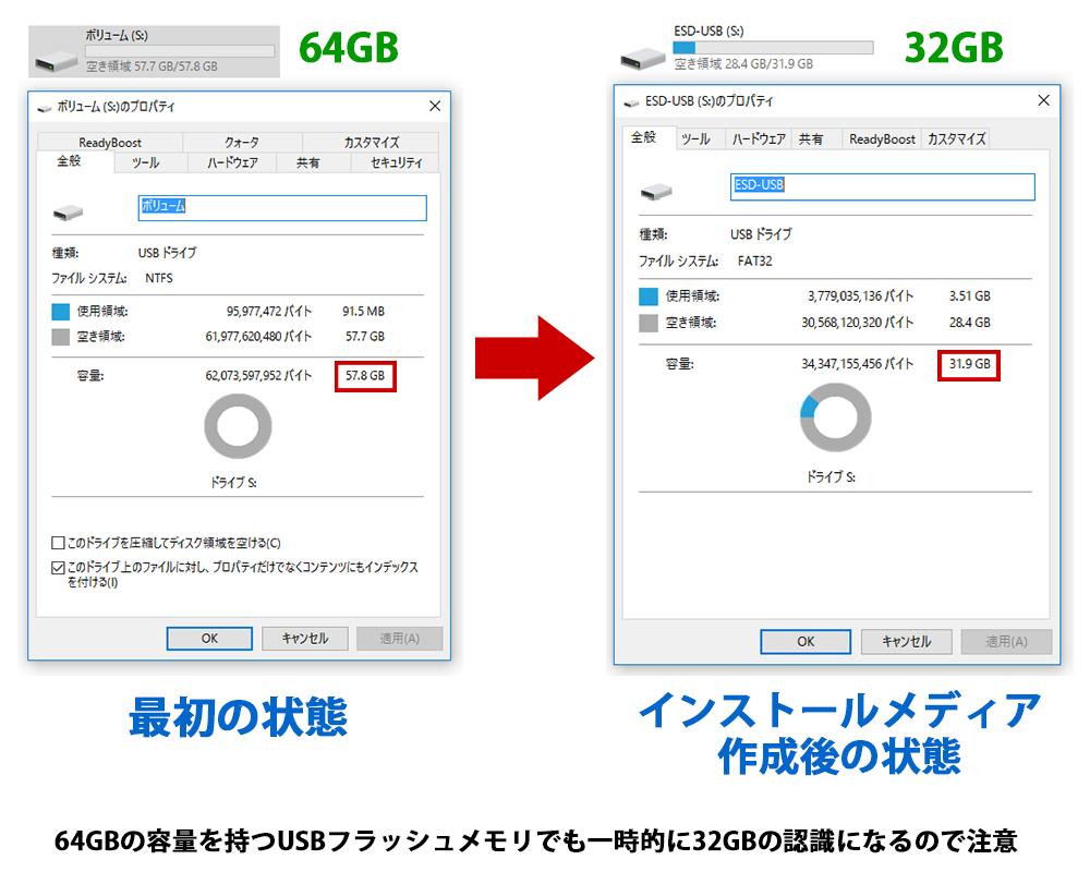 64GBのUSBメモリが32GBしか認識しなくなる症状
