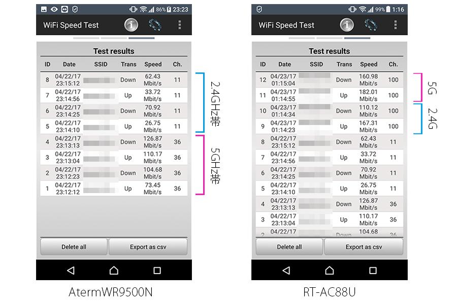 WiFi Speed Testによる測定結果