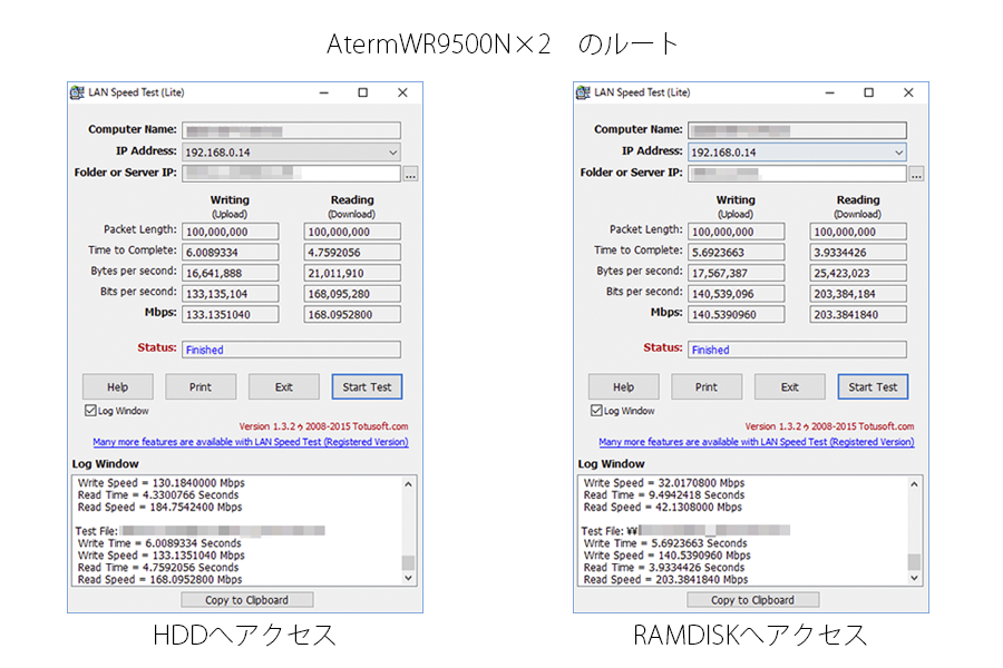 LAN Speed Testによる測定結果 - 旧ルーター
