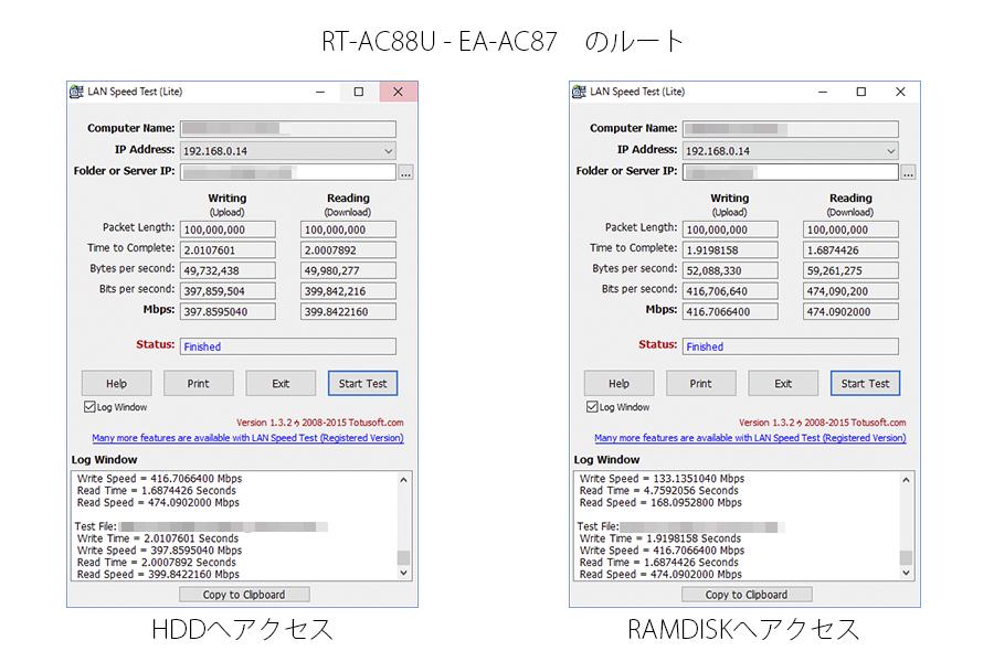 LAN Speed Testによる測定結果 - 新ルーター