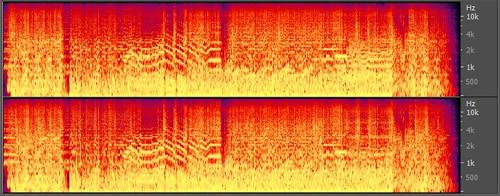 MP3 320kbpsのスペクトル