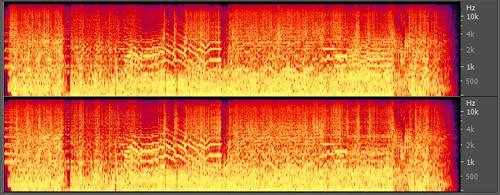 MP3 190kbpsのスペクトル