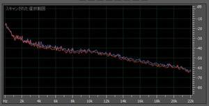 WAVの周波数解析
