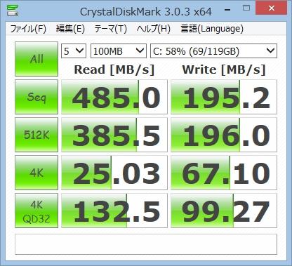 SSDでの結果