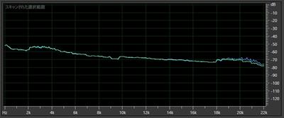周波数解析