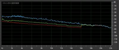周波数解析を比べる